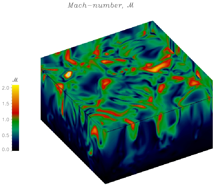 Mach-numbers in a simulation of convection in the sub-giant