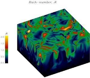 Mach-numbers in a simulation of convection in the sub-giant Eta Boo